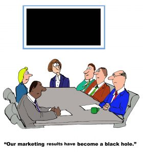 Marketing Performance Tracking