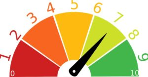 Google Ads Quality Score is a ranking from one to ten